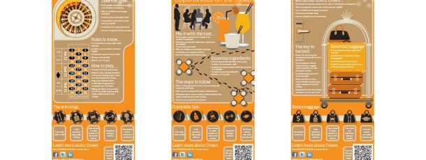 Infographics – Crown Melbourne